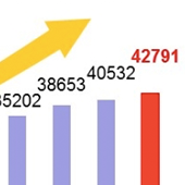 免税店数が42,791店舗と発表されました!