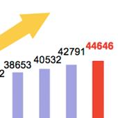免税店数が44,646店舗と発表されました!