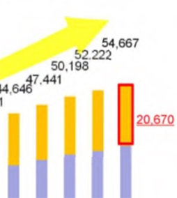 免税店数が54,667店と発表されました!
